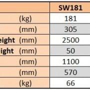 SW-SPECS